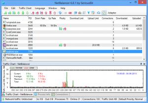 NetBalancer 10.3.3 Crack With Activation Code [2021] Free Download